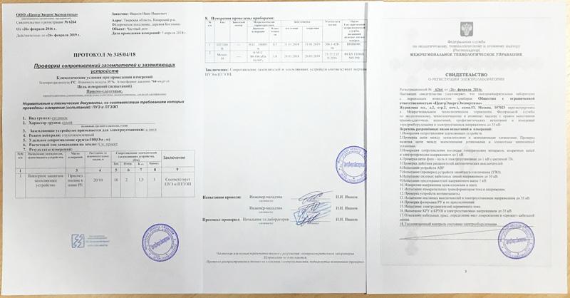 протокол измерения заземляющего устройства для котла