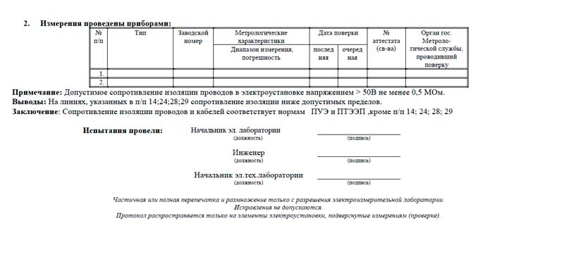 протокол измерения сопротивления изоляции шлейфа АПС