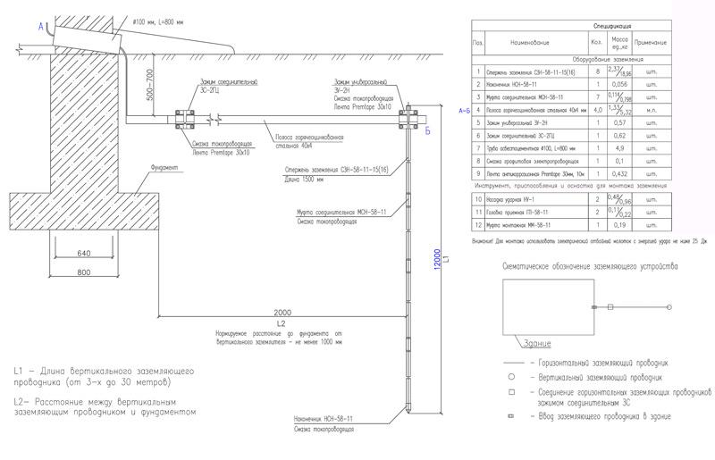 чертеж модульного заземлителя 12 метров