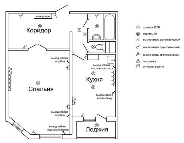 схема расположения электрооборудования в 1-но комнатной квартире