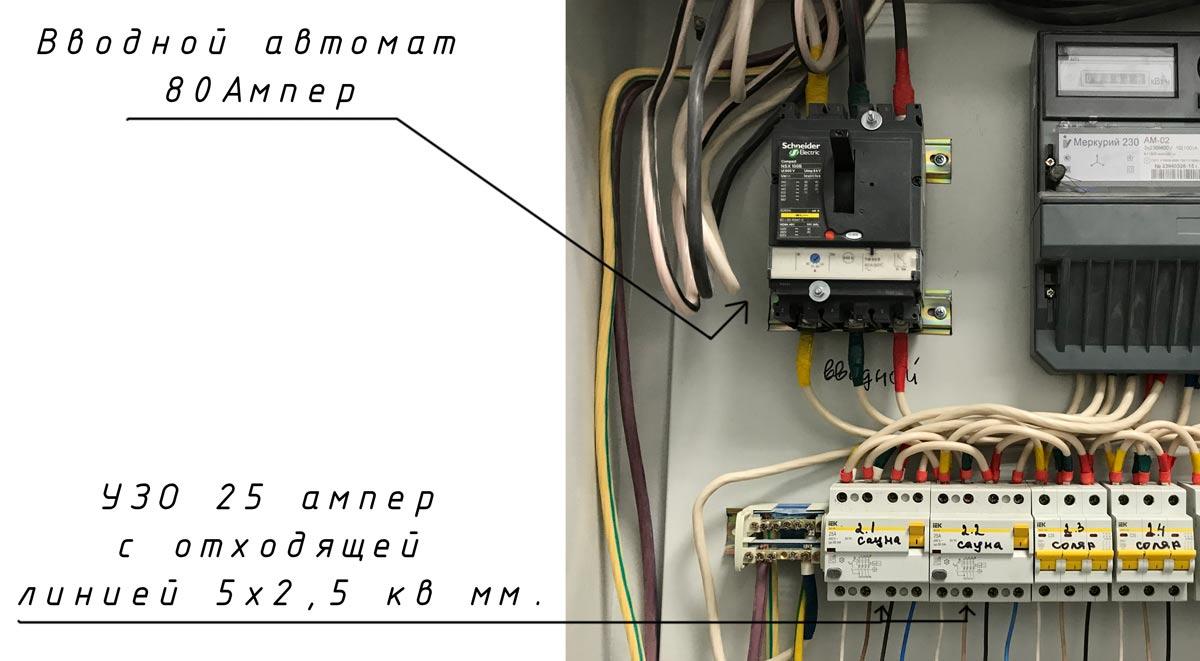 нарушения в электроустановках